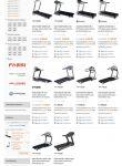 Fit e Gym - Liste prodotti